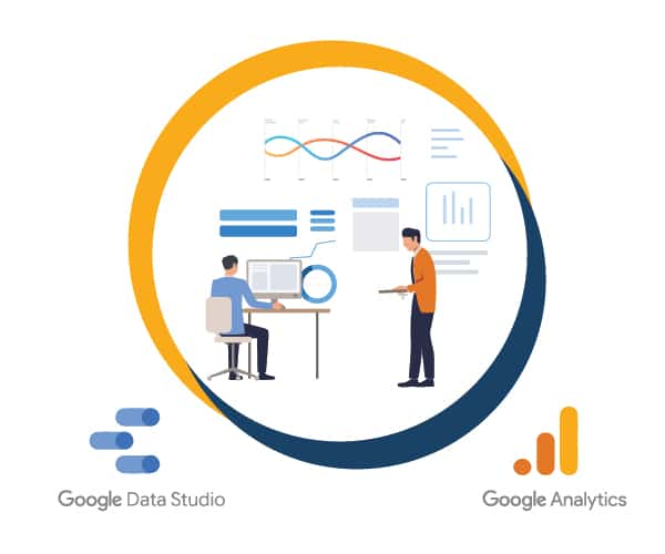 Illustration of Google Analytics services help in analysing and understanding the potential customers