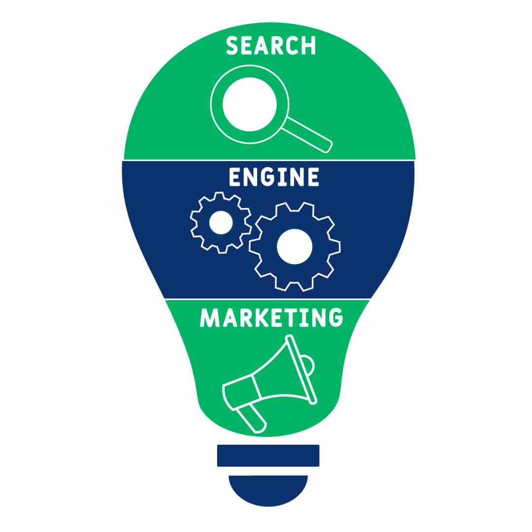 Vector representation of Search Engine Marketing services
