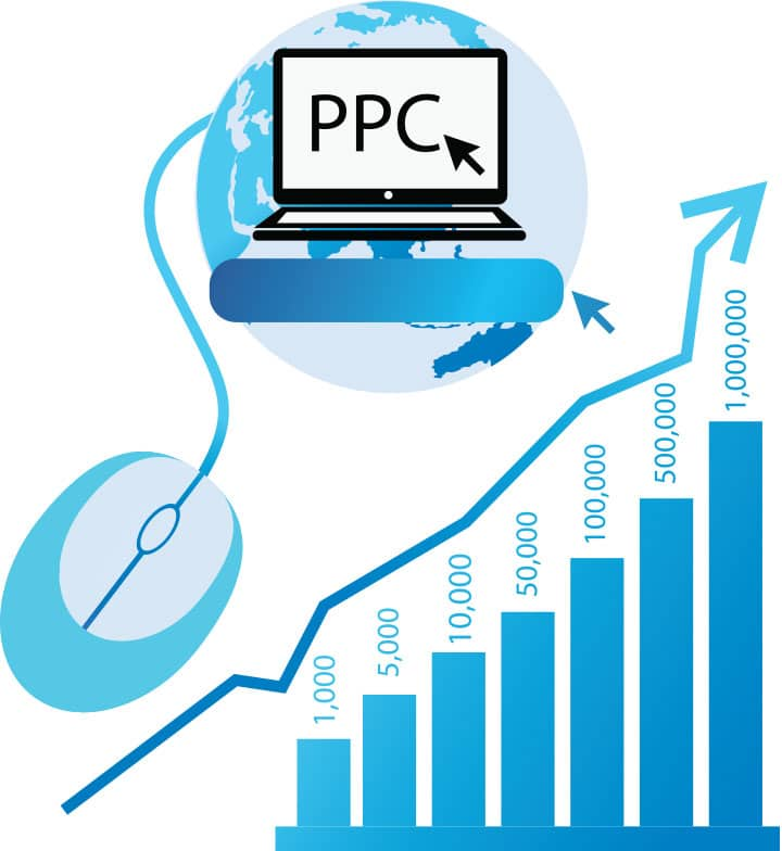 Illustration of increase in sales on implementing Pay-Per-Click Marketing services in website